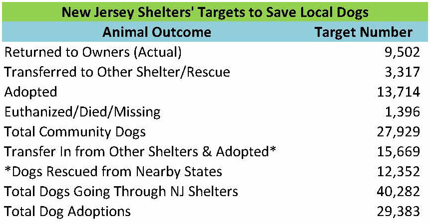 NJ Shelter Model 2013 (Local Targets 2)