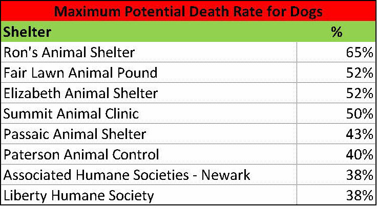NJ Shelter Rates Tables (2)
