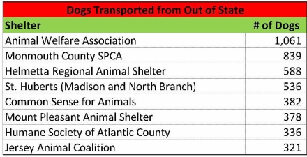 NJ Shelter Rates Tables (5)