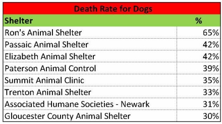 NJ Shelter Rates Tables (6)