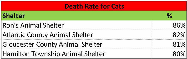 NJ Shelter Rates Tables (7)