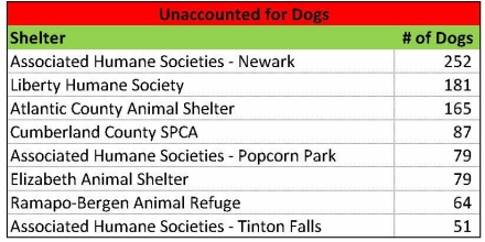 NJ Shelter Rates Tables (8)