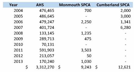 AHS Legal Fees (3)