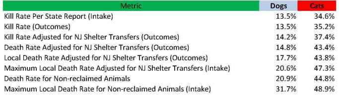 2014 Summary Stats (1) (1) (2)