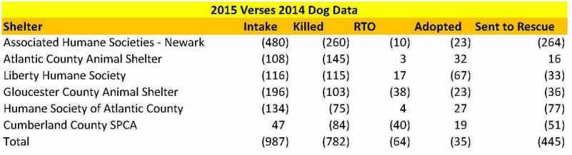 2015 Summary Stats (1) (7)