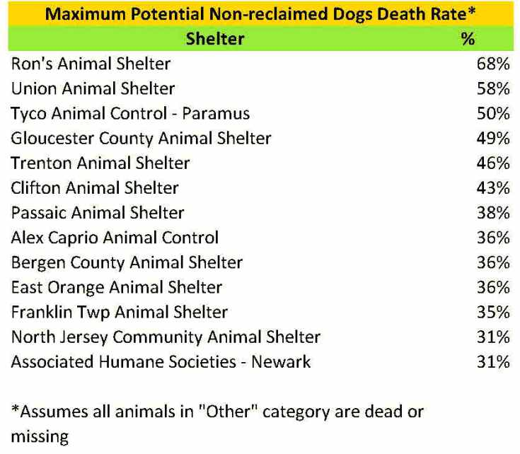 2015 max pot non rec death rate