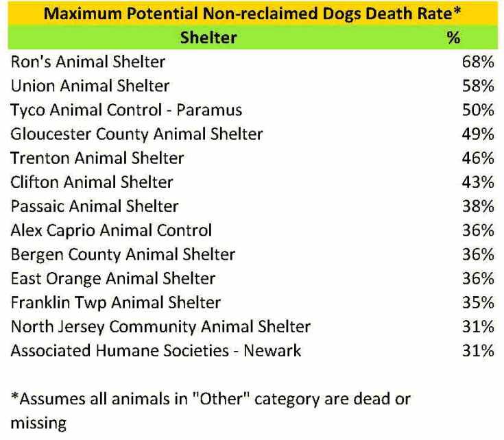 2015 max pot non rec death rate