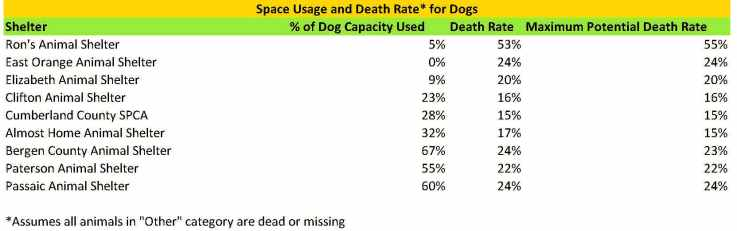 2015 space usage dogs.jpg