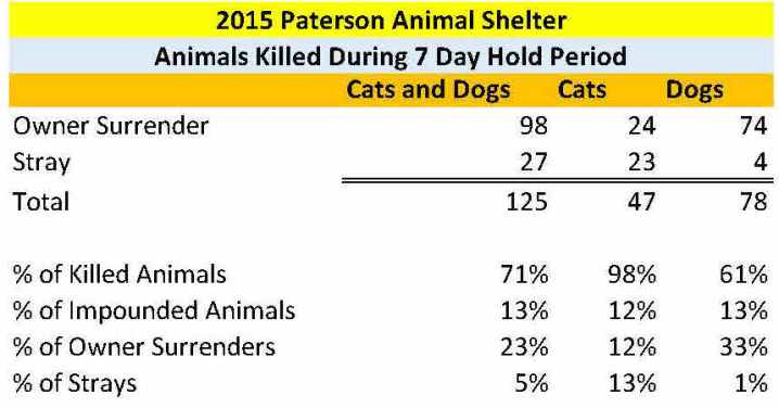 paterson-animal-shelter-2015-intake-and-disposition-records-final-17