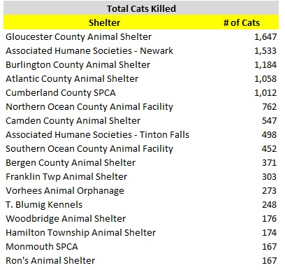 2016 Cats Killed.jpg
