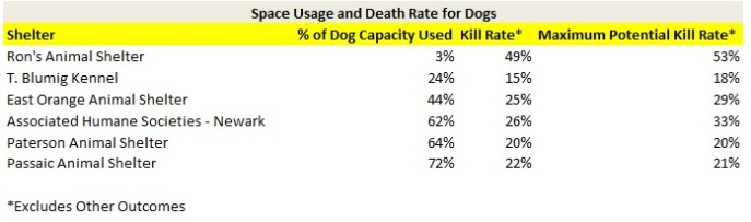 Space Usage Dogs.jpg