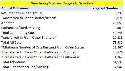 2016 Cat Targets.jpg