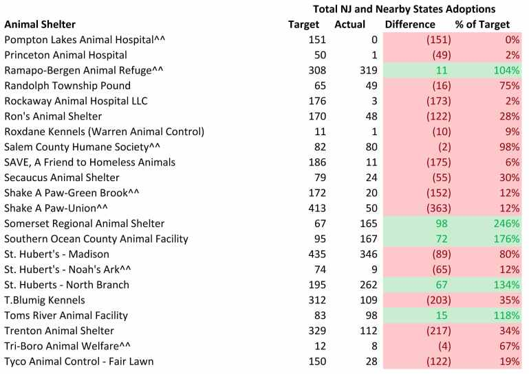 2016 NJ Adoptions (4).jpg
