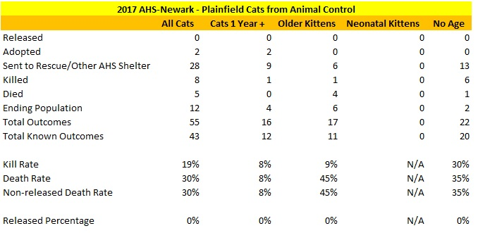 2017 AHS-Newark Cats Plainfield By Age.jpg