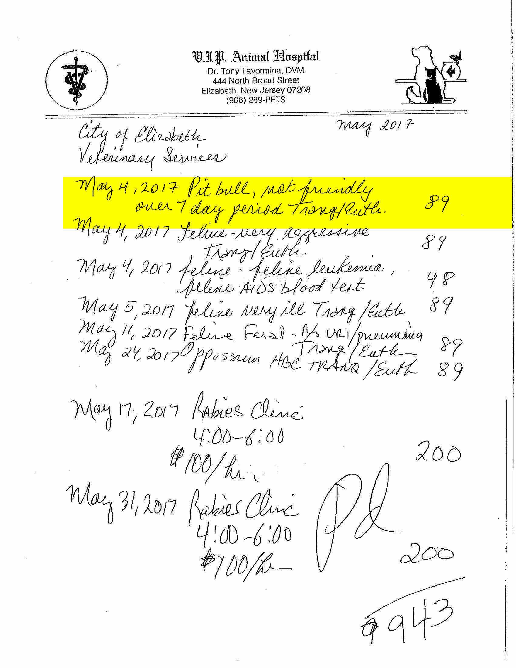15-D Euthanasia Record