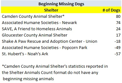 2017 New Jersey Animal Shelters Beginning Missing Dogs.jpg