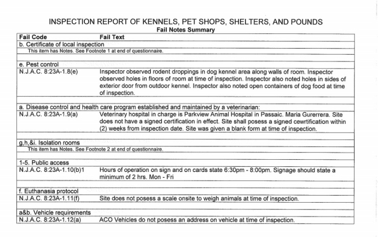 Clifton Animal Shelter Inspection Report Notes Part 1