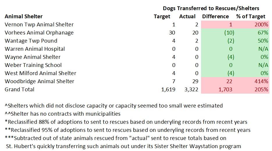 2018 Dog Model Transferred 5.jpg