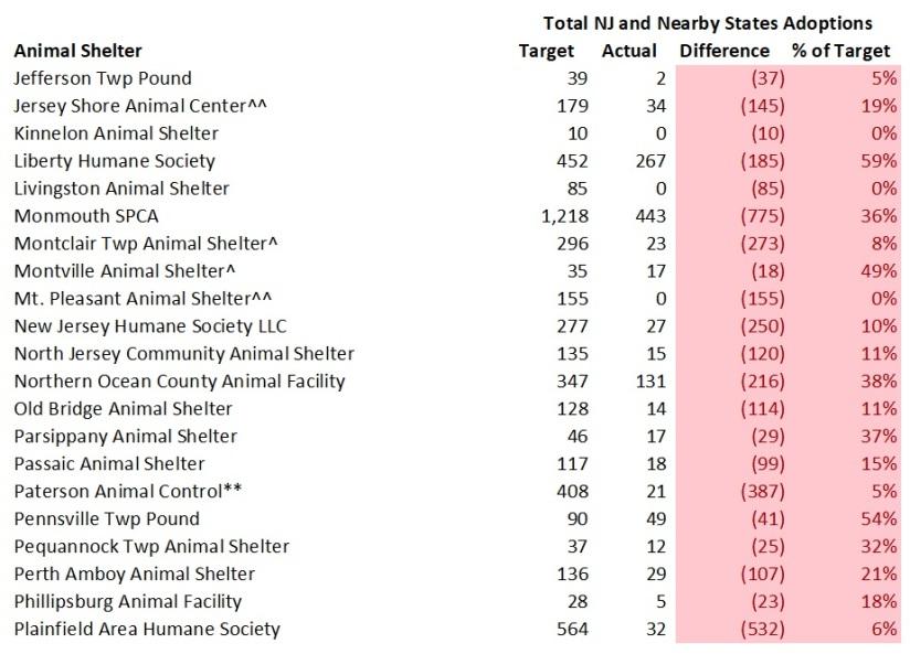 2018 NJ Shelter Model Adoptions 3.jpg