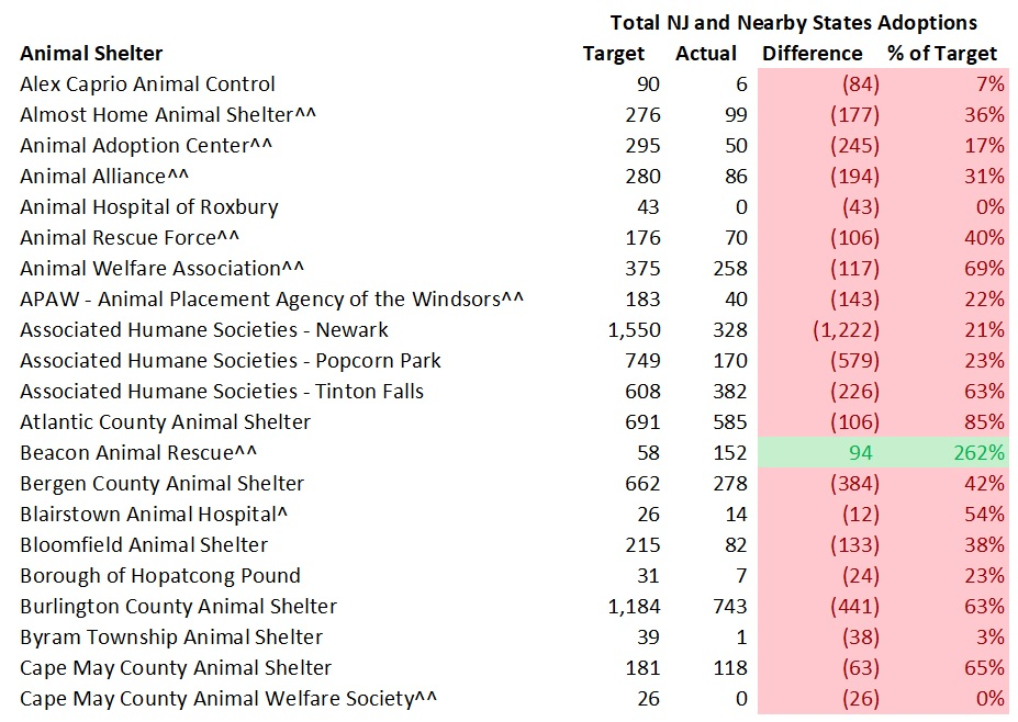 2018 NJ Shelters Model Adoptions 1.jpg