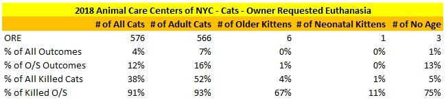 2018 NY ACC Cat ORE.jpg