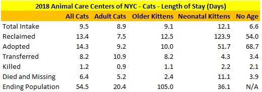 2018 NY ACC Cats LOS