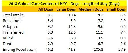 2018 NY ACC Dog LOS.jpg