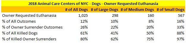 2018 NY ACC ORE Dogs.jpg